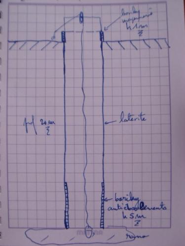 Plan puits.JPG